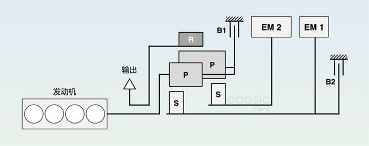 吉利GL-ESD混动变速器结构