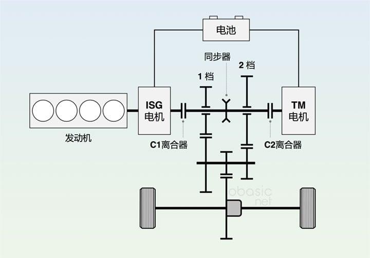上汽EDU混动变速器结构