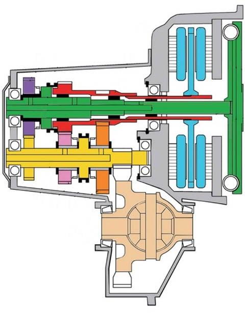 雷诺Eolab概念车用变速箱第一代