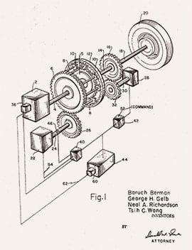 TRW公司研发的功率分流系统专利图