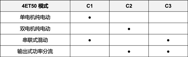 通用公司4ET50变速器换档逻辑图