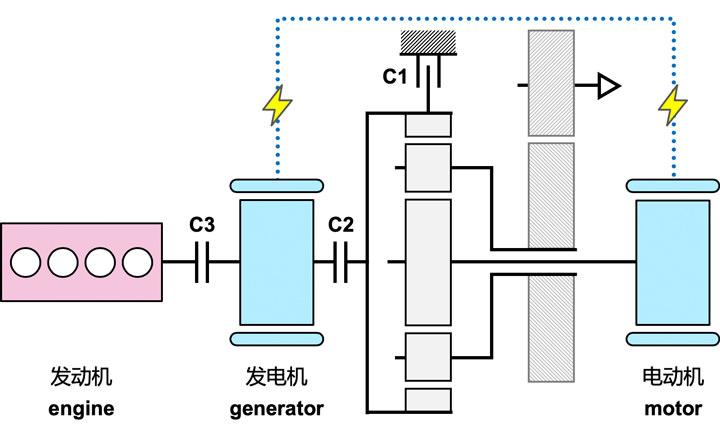 通用公司4ET50变速器原理图