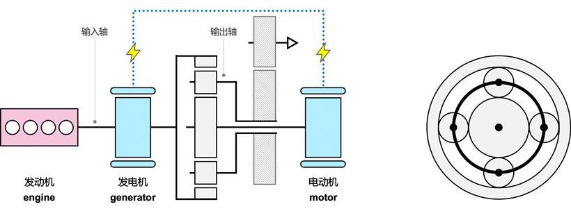 输出式功率分流系统原理图