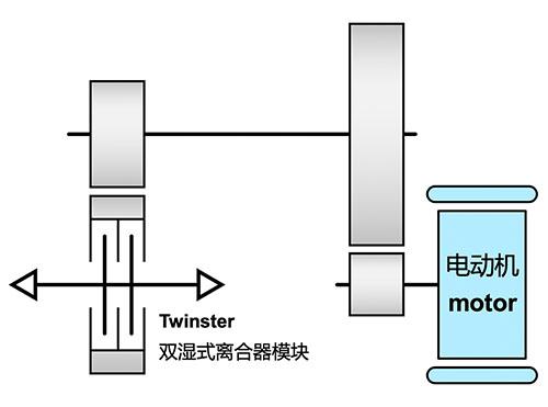 吉凯恩第二代电轴 eTwinster 原理图