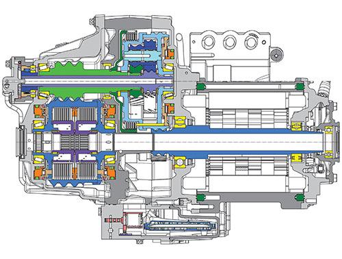 吉凯恩第三代电轴 eTwinsterX 结构截面图