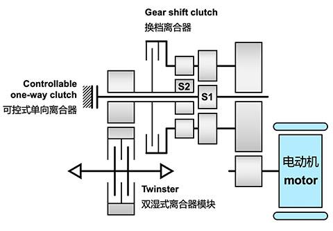 吉凯恩第三代电轴 eTwinsterX 原理图