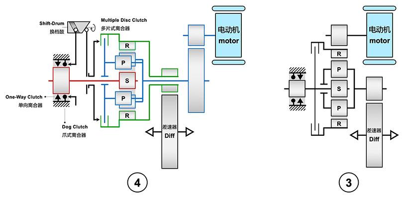 保时捷Taycan量产变速器与落选变速器方案